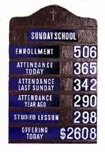 Sunday School Attendance Board